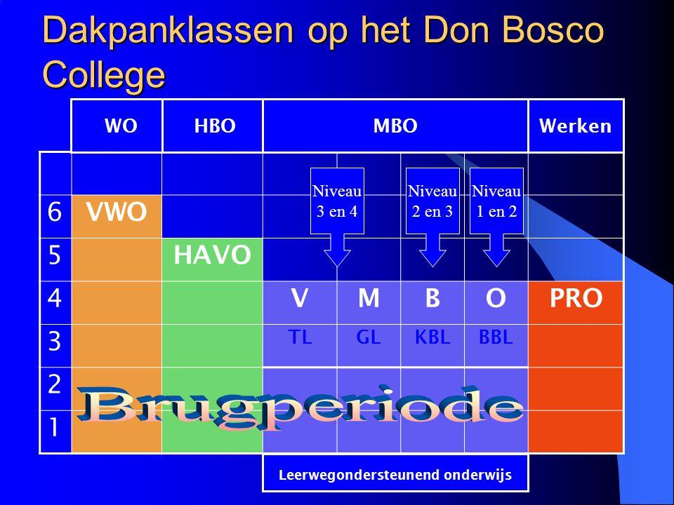 Dakpanklassen op het Don Bosco College 6 VWO 5 HAVO 4 VMBOPRO 3 TLGLKBLBBL 2 1 WOHBOMBOWerken Leerwegondersteunend onderwijs Niveau 3 en 4 Niveau 2 en