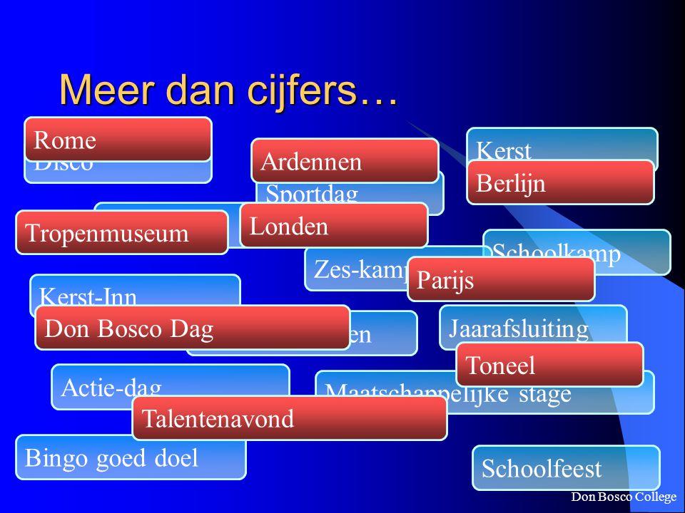 Don Bosco College Meer dan cijfers… Disco Sinterklaas Schoolkamp Maatschappelijke stage Kerst Kerst-Inn Bingo goed doel Sportdag Schoolfeest Actie-dag