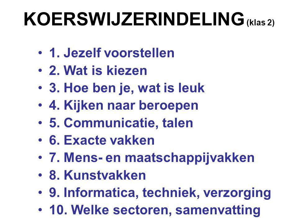 KOERSWIJZERINDELING (klas 2) 1. Jezelf voorstellen 2. Wat is kiezen 3. Hoe ben je, wat is leuk 4. Kijken naar beroepen 5. Communicatie, talen 6. Exact