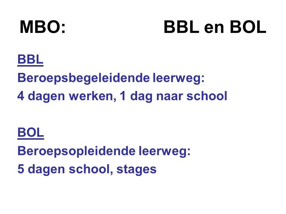 MBO: BBL en BOL BBL Beroepsbegeleidende leerweg: 4 dagen werken, 1 dag naar school BOL Beroepsopleidende leerweg: 5 dagen school, stages