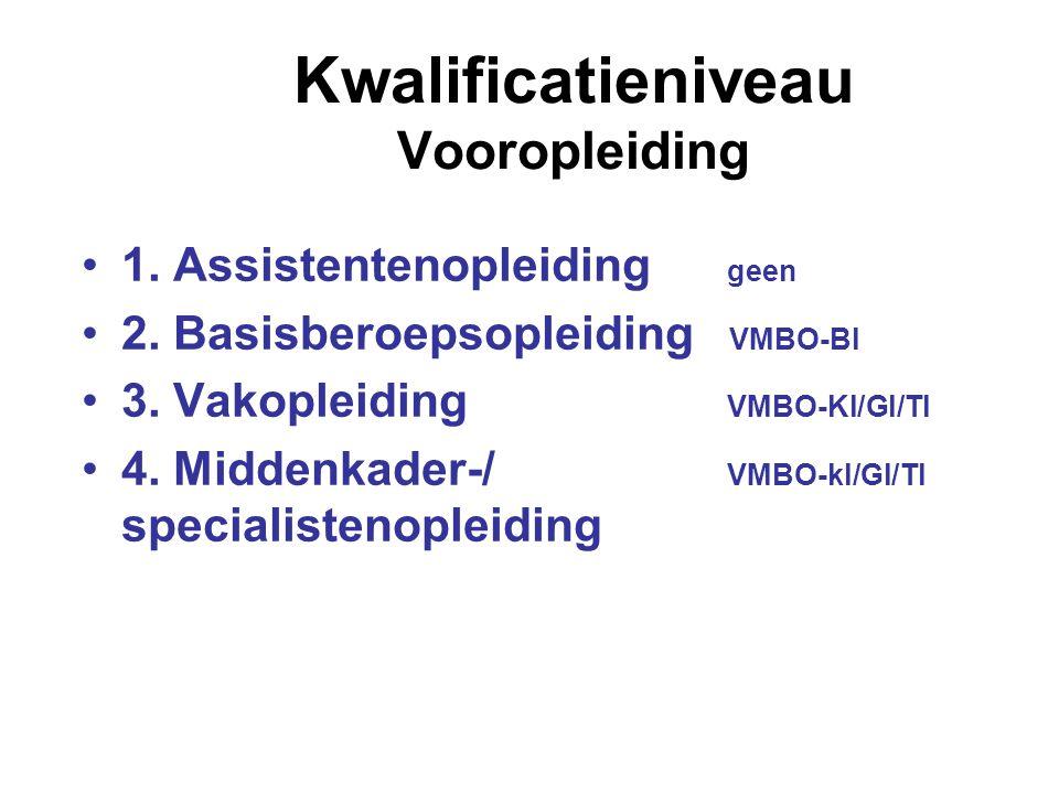 Kwalificatieniveau Vooropleiding 1. Assistentenopleiding geen 2. Basisberoepsopleiding VMBO-Bl 3. Vakopleiding VMBO-Kl/Gl/Tl 4. Middenkader-/ VMBO-kl/