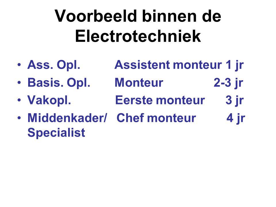 Voorbeeld binnen de Electrotechniek Ass. Opl. Assistent monteur 1 jr Basis. Opl. Monteur 2-3 jr Vakopl. Eerste monteur 3 jr Middenkader/ Chef monteur