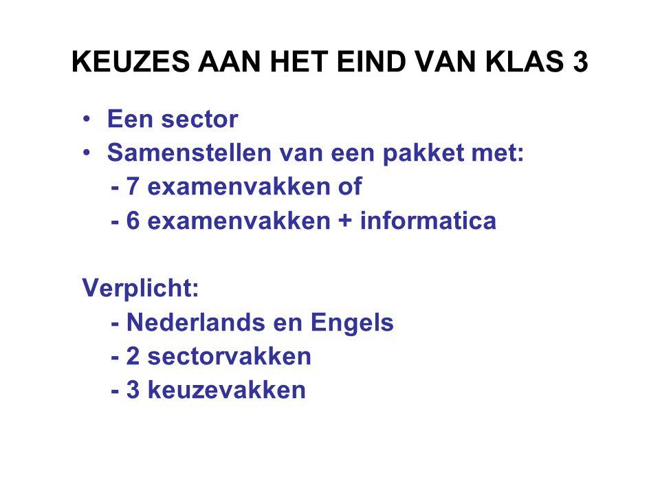 KEUZES AAN HET EIND VAN KLAS 3 Een sector Samenstellen van een pakket met: - 7 examenvakken of - 6 examenvakken + informatica Verplicht: - Nederlands
