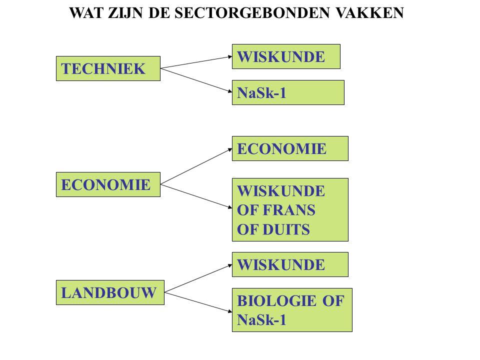 WAT ZIJN DE SECTORGEBONDEN VAKKEN TECHNIEK WISKUNDE NaSk-1 ECONOMIE WISKUNDE OF FRANS OF DUITS LANDBOUW WISKUNDE BIOLOGIE OF NaSk-1