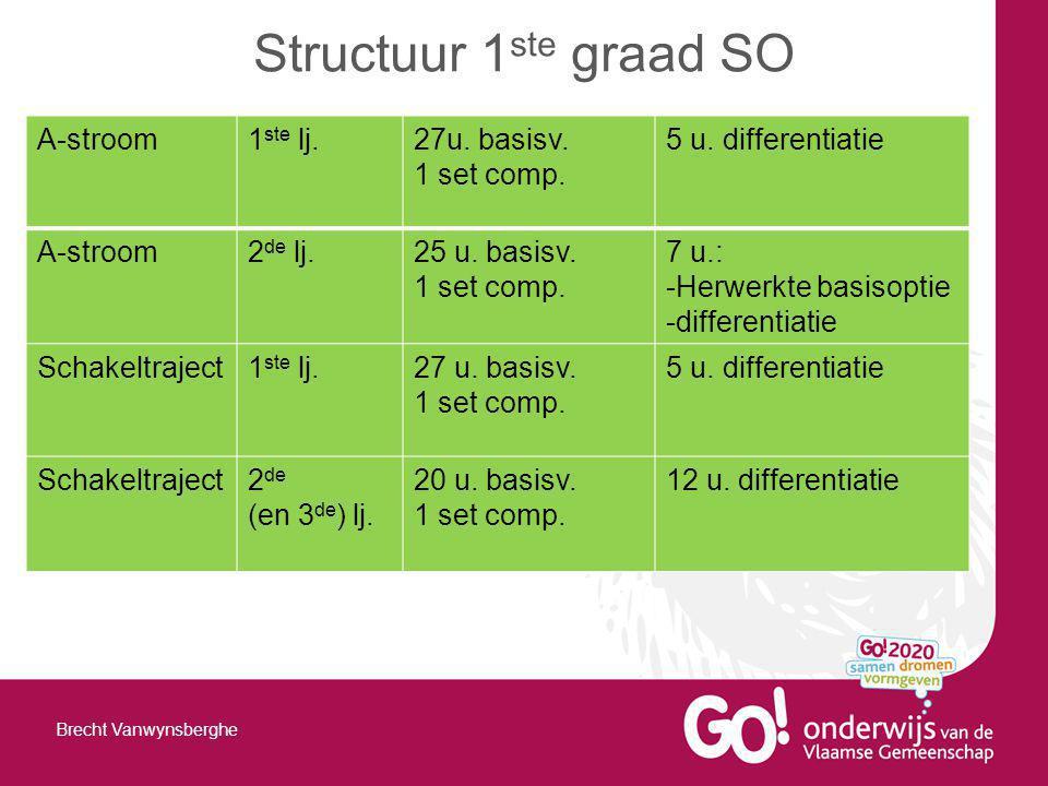 A-stroom1 ste lj.27u. basisv. 1 set comp. 5 u. differentiatie A-stroom2 de lj.25 u. basisv. 1 set comp. 7 u.: -Herwerkte basisoptie -differentiatie Sc