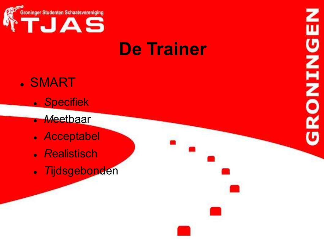 De Trainer SMART Specifiek Meetbaar Acceptabel Realistisch Tijdsgebonden