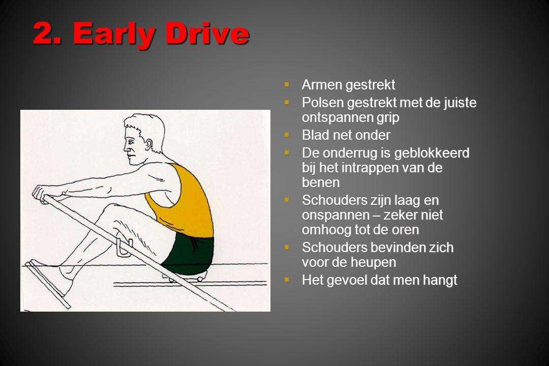 2. Early Drive  Armen gestrekt  Polsen gestrekt met de juiste ontspannen grip  Blad net onder  De onderrug is geblokkeerd bij het intrappen van de