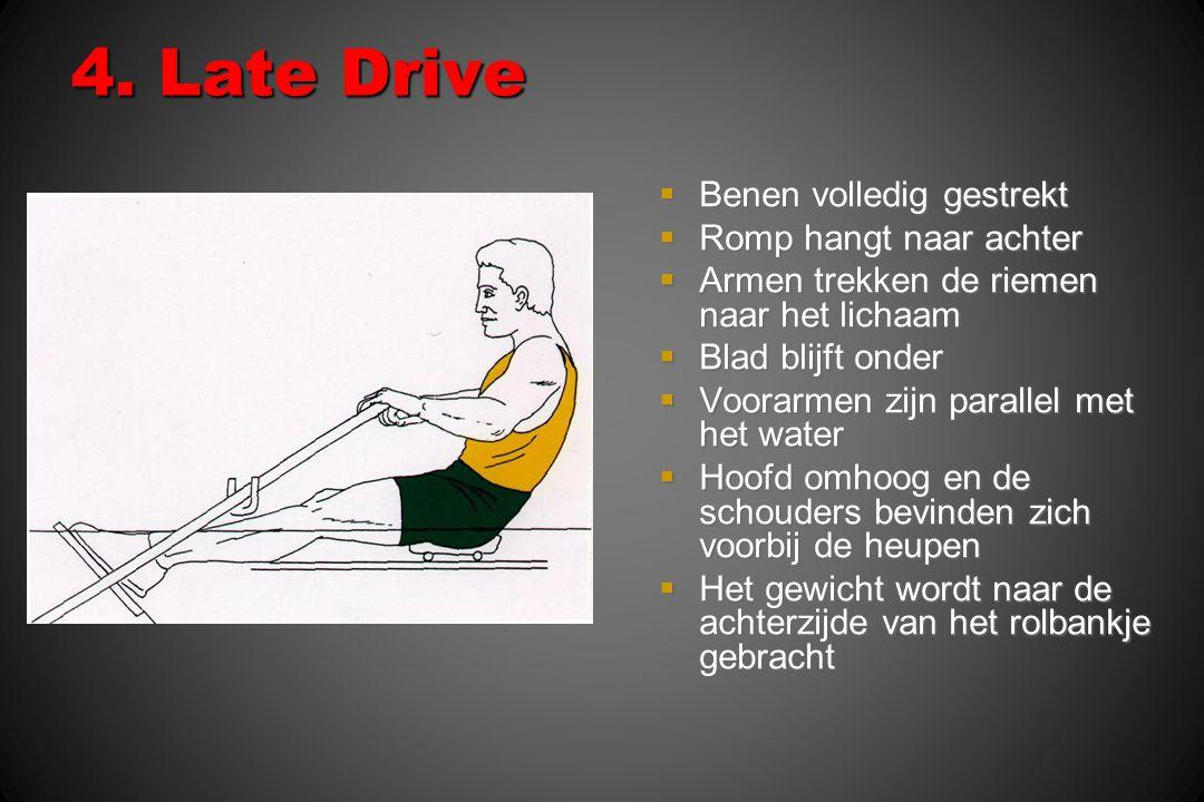 4. Late Drive  Benen volledig gestrekt  Romp hangt naar achter  Armen trekken de riemen naar het lichaam  Blad blijft onder  Voorarmen zijn paral