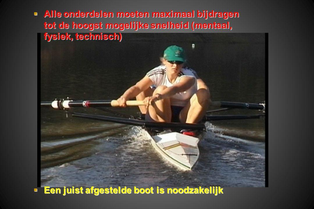  Alle onderdelen moeten maximaal bijdragen tot de hoogst mogelijke snelheid (mentaal, fysiek, technisch)  Een juist afgestelde boot is noodzakelijk