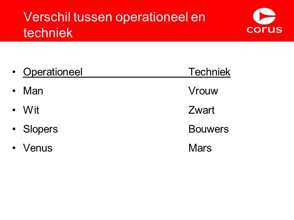Verschil tussen operationeel en techniek OperationeelTechniek Man Vrouw WitZwart SlopersBouwers VenusMars
