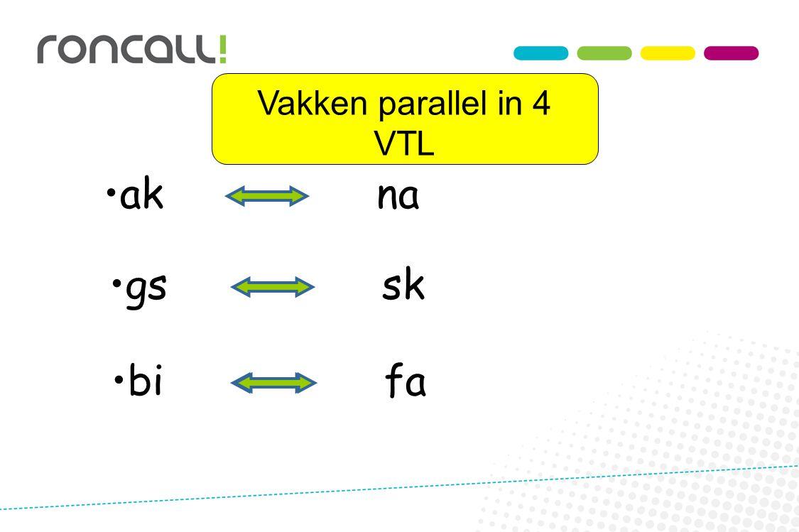 Vakken parallel in 4 VTL akna gssk bifa