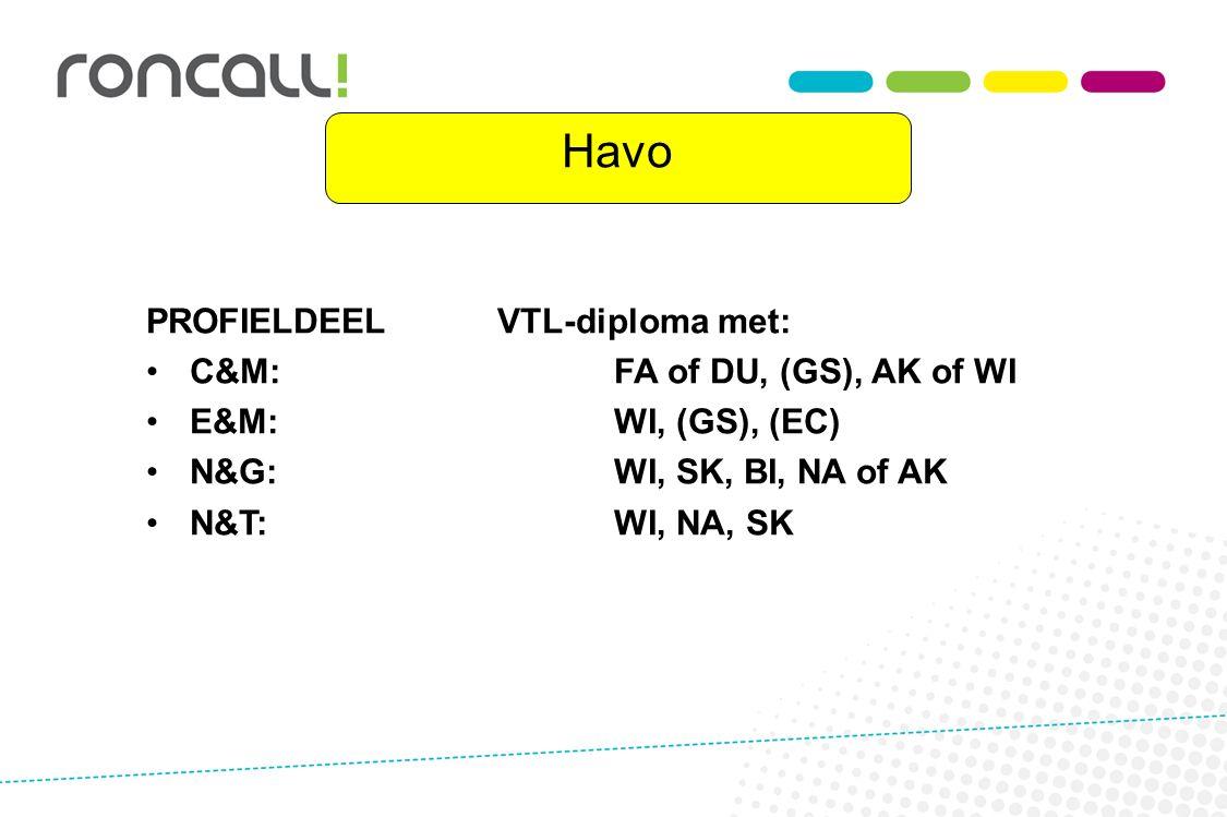 Havo PROFIELDEEL VTL-diploma met: C&M:FA of DU, (GS), AK of WI E&M:WI, (GS), (EC) N&G:WI, SK, BI, NA of AK N&T:WI, NA, SK