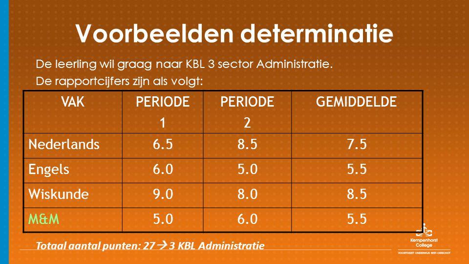 Voorbeelden determinatie De leerling wil graag naar KBL 3 sector Administratie.