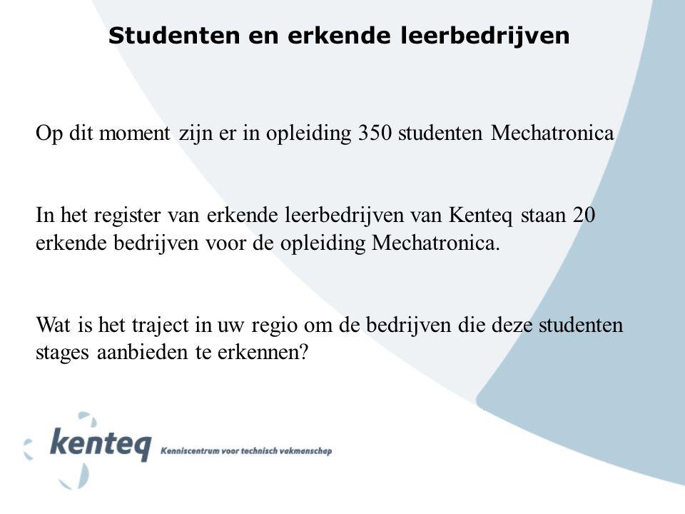 Studenten en erkende leerbedrijven Op dit moment zijn er in opleiding 350 studenten Mechatronica In het register van erkende leerbedrijven van Kenteq staan 20 erkende bedrijven voor de opleiding Mechatronica.