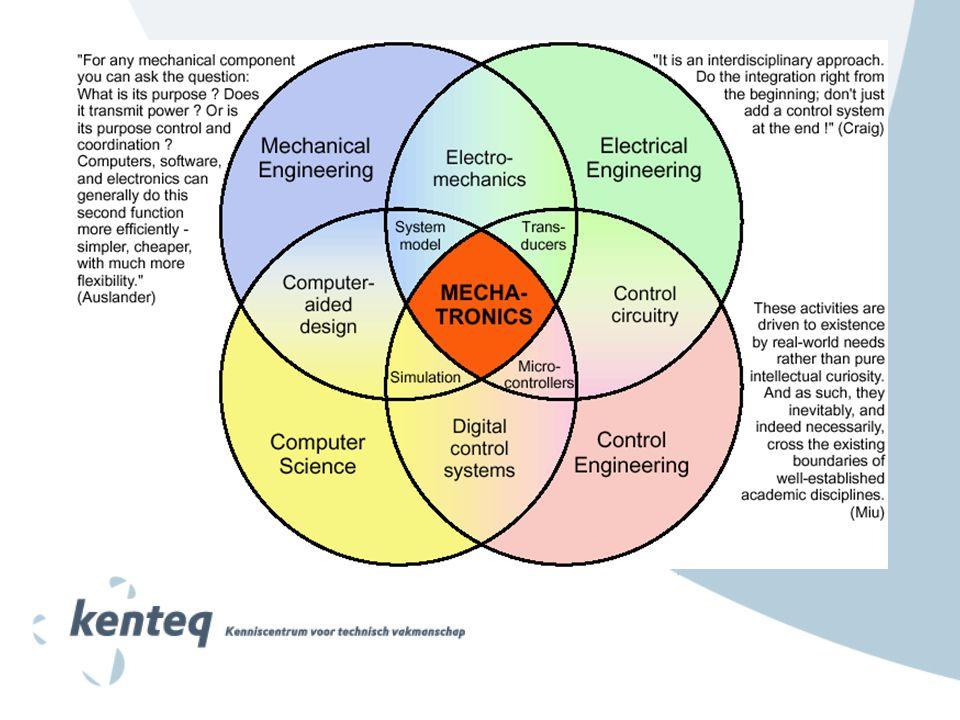 1.3.Kerntaken Kwalificatieprofiel TMK WEI/Mechatronica Kerntaken 1.