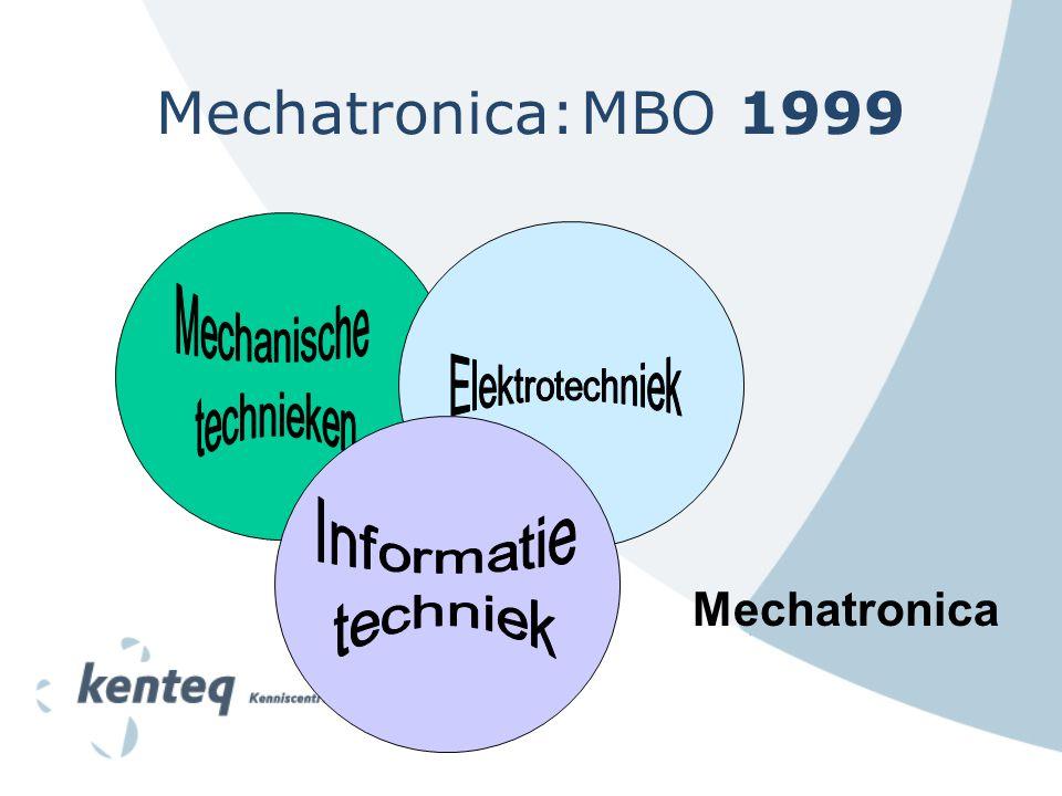 Mechatronica Mechatronica:MBO 1999