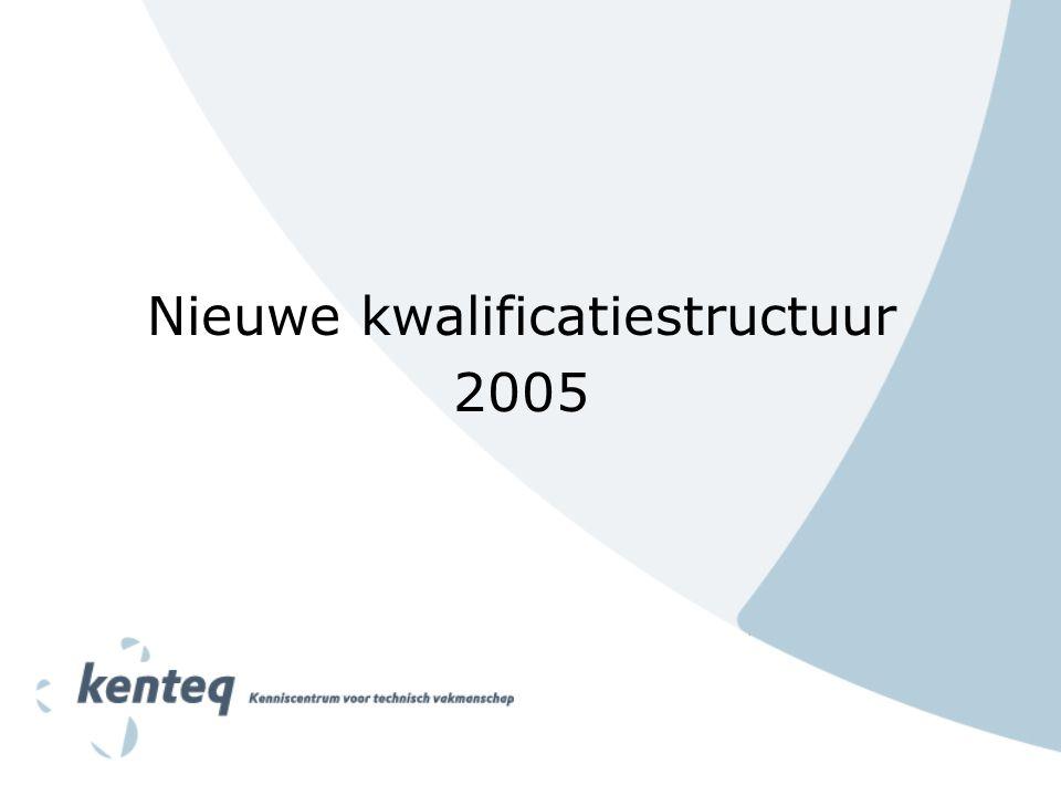 Kwalificatiestructuur gebaseerd op competentieleren Niveau 4 Vakman/Technicus Crebo nr.