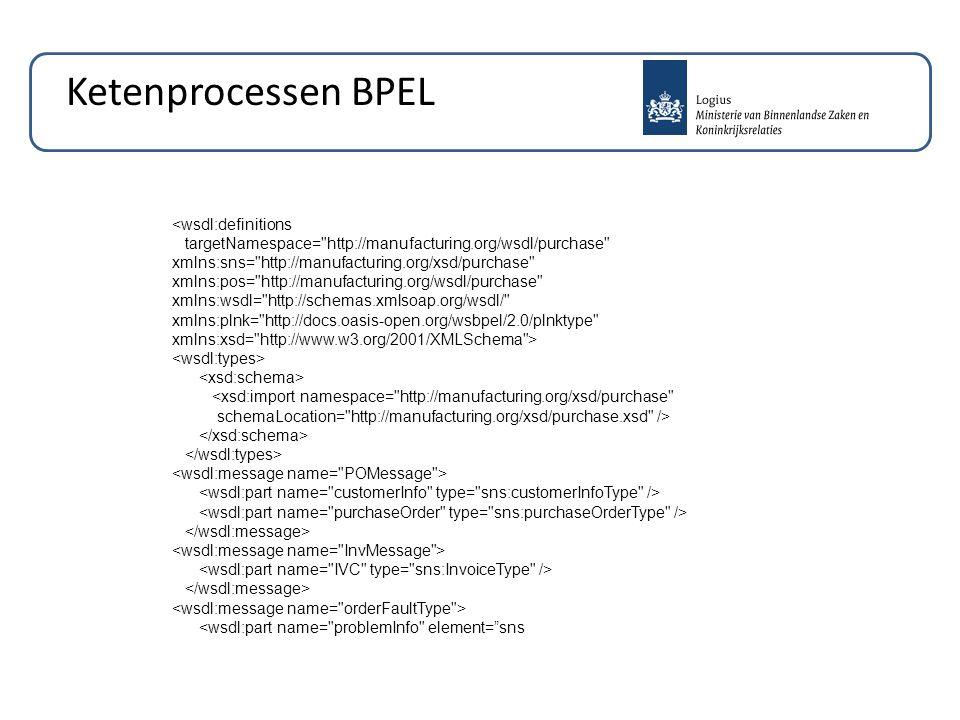 Ketenprocessen BPEL <wsdl:definitions targetNamespace=