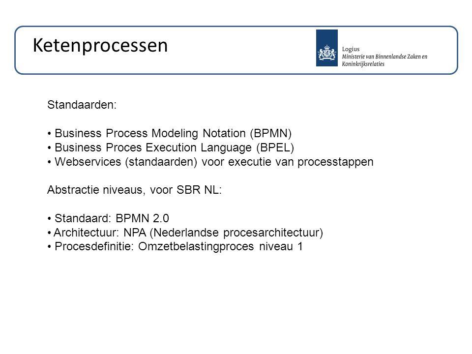 Standaarden: Business Process Modeling Notation (BPMN) Business Proces Execution Language (BPEL) Webservices (standaarden) voor executie van processtappen Abstractie niveaus, voor SBR NL: Standaard: BPMN 2.0 Architectuur: NPA (Nederlandse procesarchitectuur) Procesdefinitie: Omzetbelastingproces niveau 1