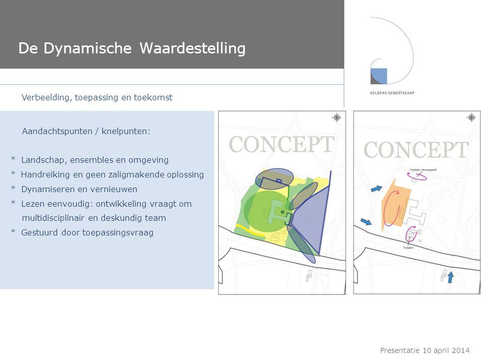 De Dynamische Waardestelling Aandachtspunten / knelpunten: * Landschap, ensembles en omgeving * Handreiking en geen zaligmakende oplossing * Dynamiser