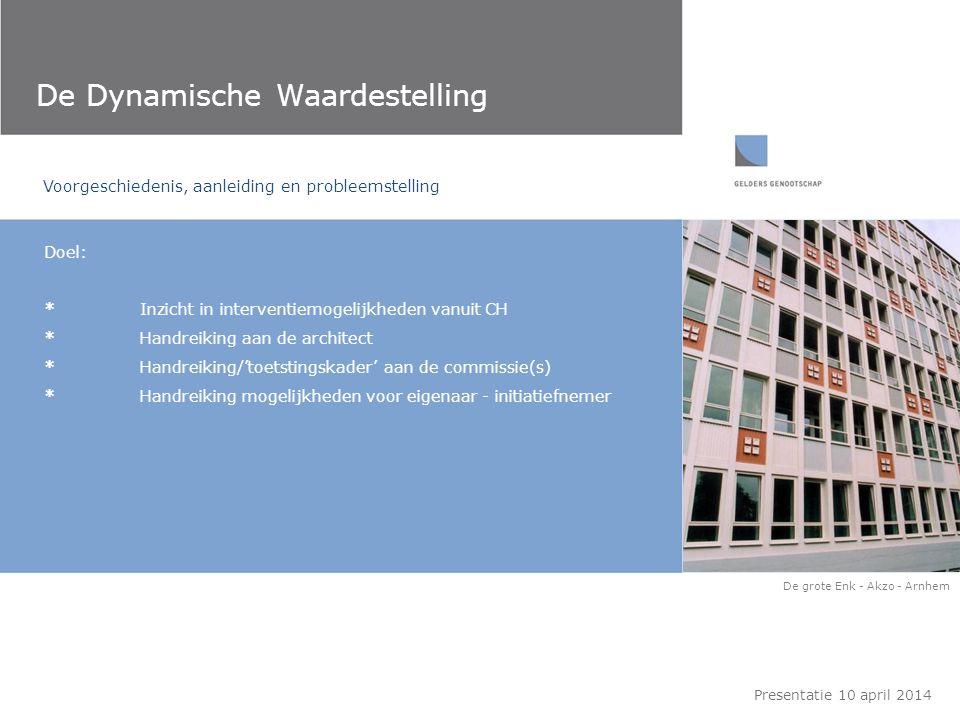 De Dynamische Waardestelling Presentatie 10 april 2014 Voorgeschiedenis, aanleiding en probleemstelling Doel: *Inzicht in interventiemogelijkheden van