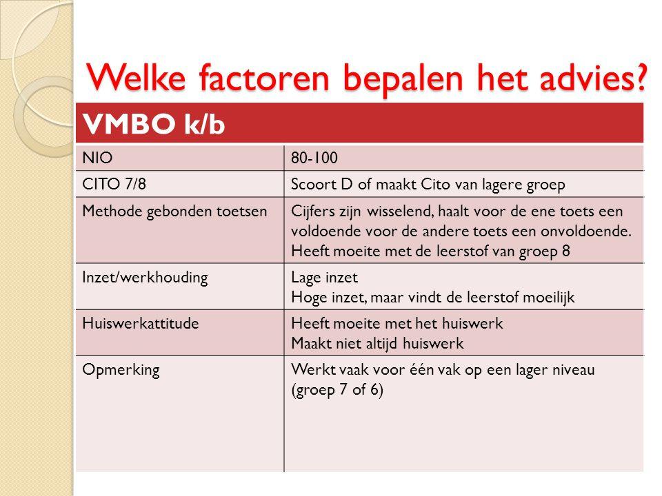 VMBO k/b NIO80-100 CITO 7/8Scoort D of maakt Cito van lagere groep Methode gebonden toetsenCijfers zijn wisselend, haalt voor de ene toets een voldoen