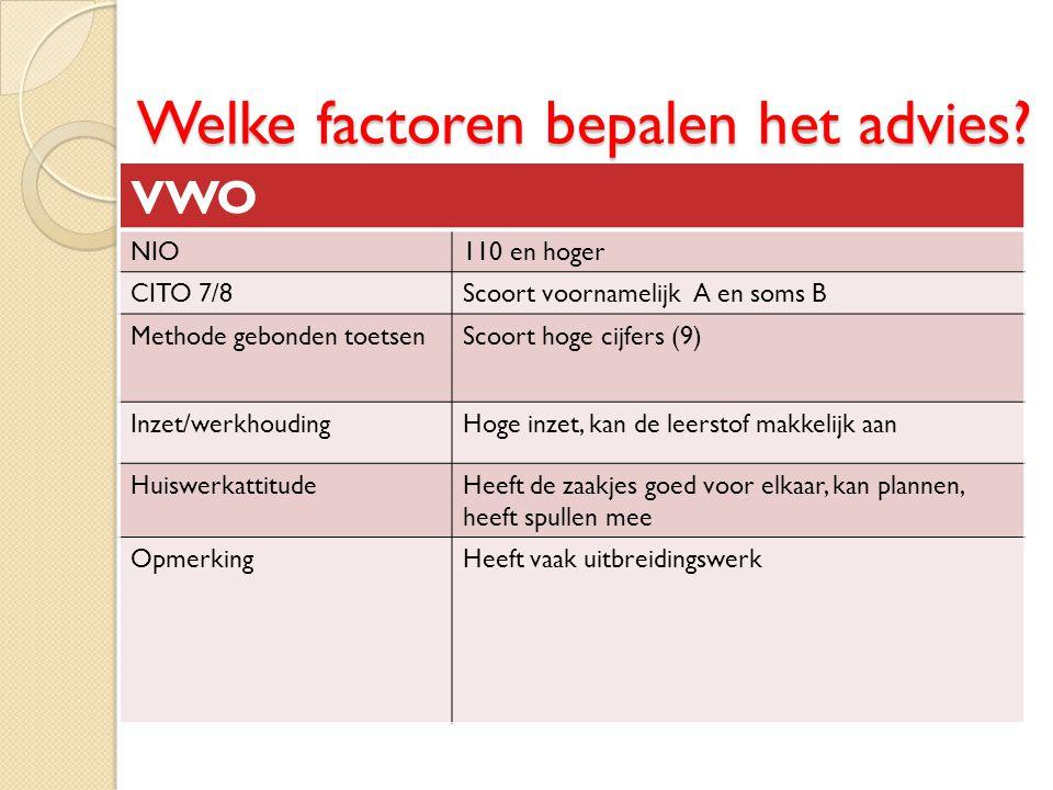 Welke factoren bepalen het advies? VWO NIO110 en hoger CITO 7/8Scoort voornamelijk A en soms B Methode gebonden toetsenScoort hoge cijfers (9) Inzet/w
