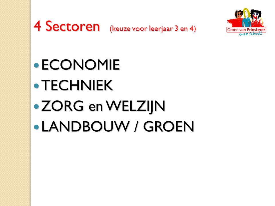 ECONOMIE ECONOMIE TECHNIEK TECHNIEK ZORG en WELZIJN ZORG en WELZIJN LANDBOUW / GROEN LANDBOUW / GROEN 4 Sectoren (keuze voor leerjaar 3 en 4)