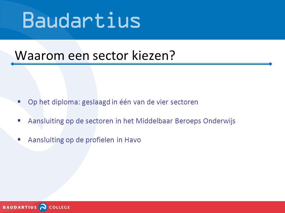 Waarom een sector kiezen?  Op het diploma: geslaagd in één van de vier sectoren  Aansluiting op de sectoren in het Middelbaar Beroeps Onderwijs  Aa