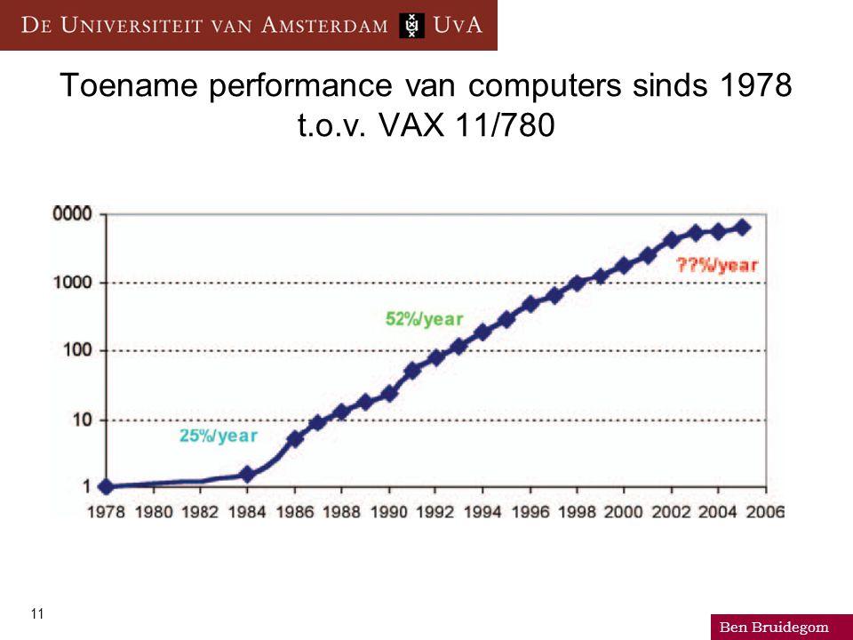 Ben Bruidegom 11 Toename performance van computers sinds 1978 t.o.v. VAX 11/780