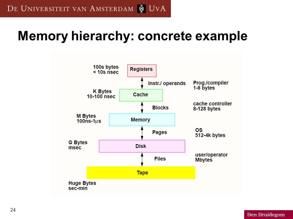 Ben Bruidegom 24 Memory hierarchy: concrete example
