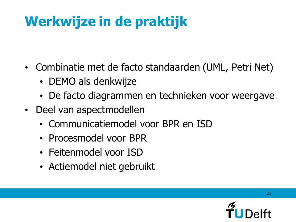 22 Werkwijze in de praktijk Combinatie met de facto standaarden (UML, Petri Net) DEMO als denkwijze De facto diagrammen en technieken voor weergave Deel van aspectmodellen Communicatiemodel voor BPR en ISD Procesmodel voor BPR Feitenmodel voor ISD Actiemodel niet gebruikt