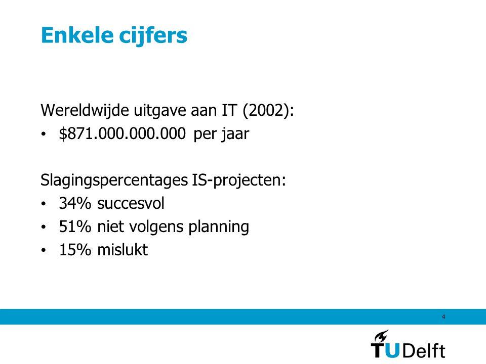 4 Enkele cijfers Wereldwijde uitgave aan IT (2002): $871.000.000.000 per jaar Slagingspercentages IS-projecten: 34% succesvol 51% niet volgens planning 15% mislukt