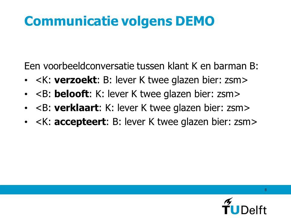 8 Communicatie volgens DEMO Een voorbeeldconversatie tussen klant K en barman B: