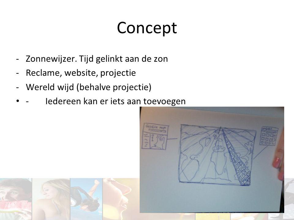 Concept -Zonnewijzer. Tijd gelinkt aan de zon -Reclame, website, projectie -Wereld wijd (behalve projectie) - Iedereen kan er iets aan toevoegen