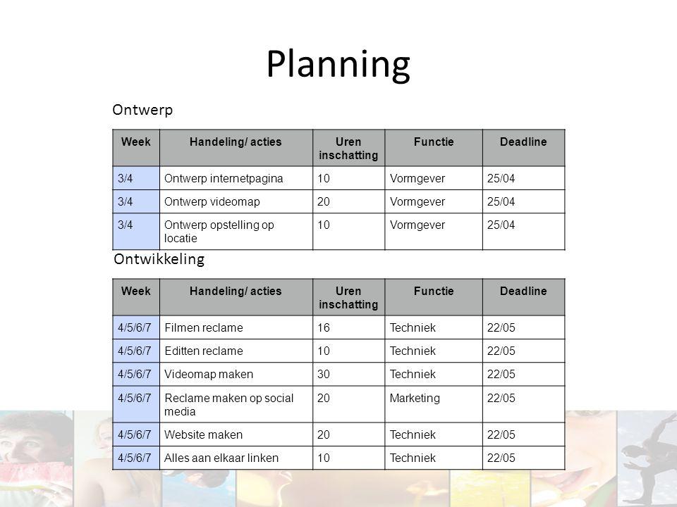 Planning Uitvoering WeekHandeling/ actiesUren inschatting FunctieDeadline 7Tussenbeoordeling3Productie22/05 WeekHandeling/ actiesUren inschatting FunctieDeadline 7/8Testen reclame2Techniek29/05 7/8Testen website2Techniek29/05 7/8Testen videomap3Techniek29/05 7/8Exporteren videomap4Techniek29/05 7/8Reclame uploaden3Techniek29/05 7/8Online zetten website1Techniek29/05 WeekHandeling/ actiesUren inschatting FunctieDeadline 8Eindbeoordeling3Productie29/05