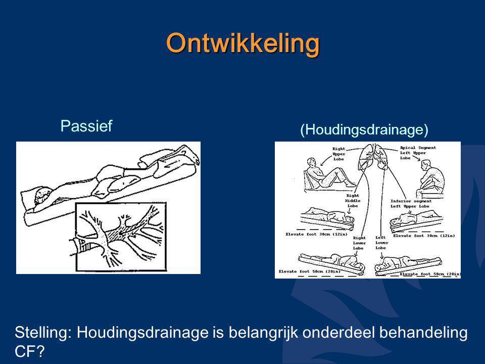 Ontwikkeling Passief (Houdingsdrainage) Stelling: Houdingsdrainage is belangrijk onderdeel behandeling CF?