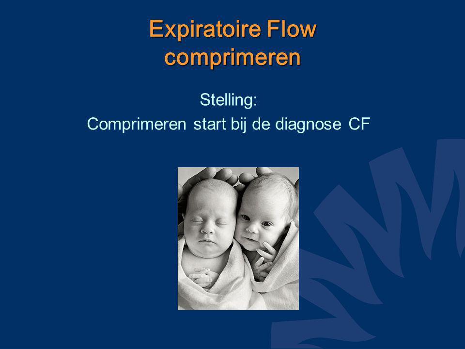 Stelling: Comprimeren start bij de diagnose CF Expiratoire Flow comprimeren