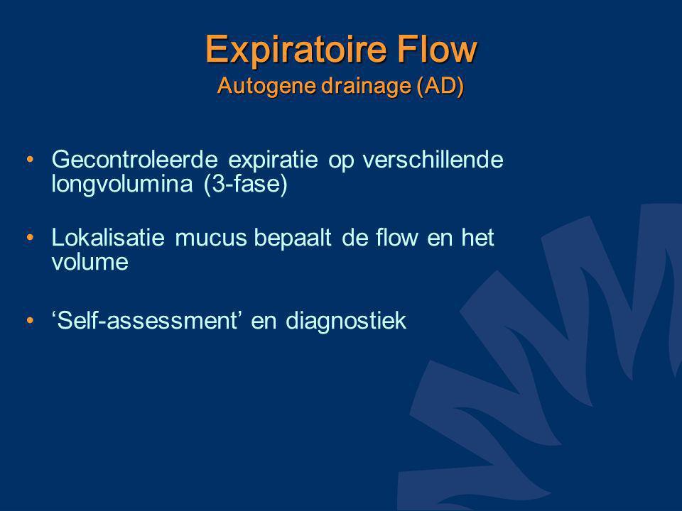 Expiratoire Flow Autogene drainage (AD) Gecontroleerde expiratie op verschillende longvolumina (3-fase) Lokalisatie mucus bepaalt de flow en het volum