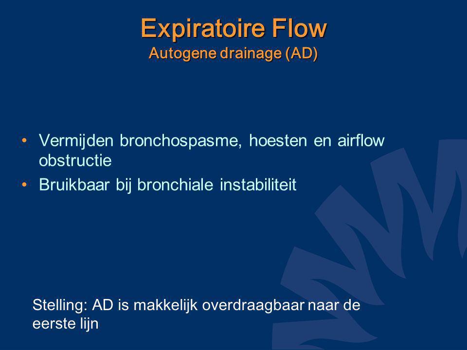 Expiratoire Flow Autogene drainage (AD) Vermijden bronchospasme, hoesten en airflow obstructie Bruikbaar bij bronchiale instabiliteit Stelling: AD is makkelijk overdraagbaar naar de eerste lijn