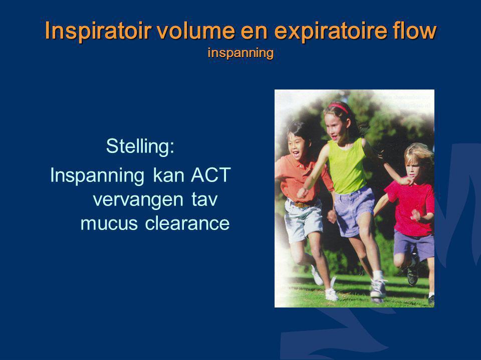 Inspiratoir volume en expiratoire flow inspanning Stelling: Inspanning kan ACT vervangen tav mucus clearance