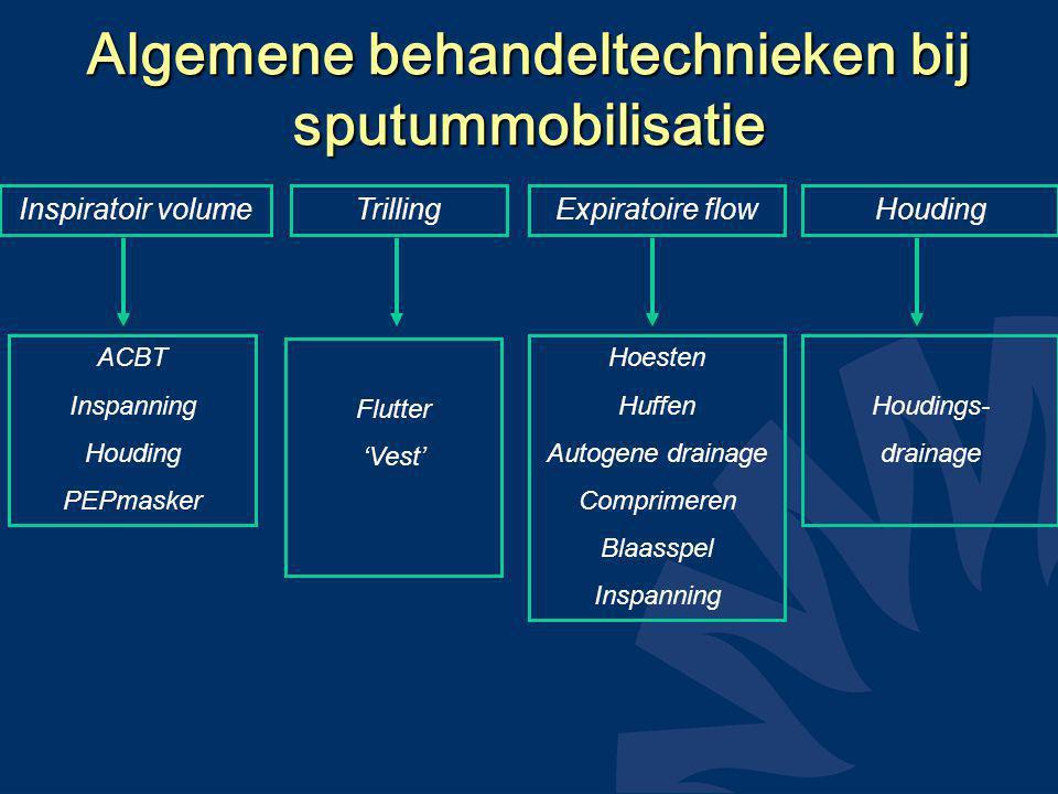 Algemene behandeltechnieken bij sputummobilisatie Inspiratoir volumeTrillingExpiratoire flow ACBT Inspanning Houding PEPmasker Hoesten Huffen Autogene