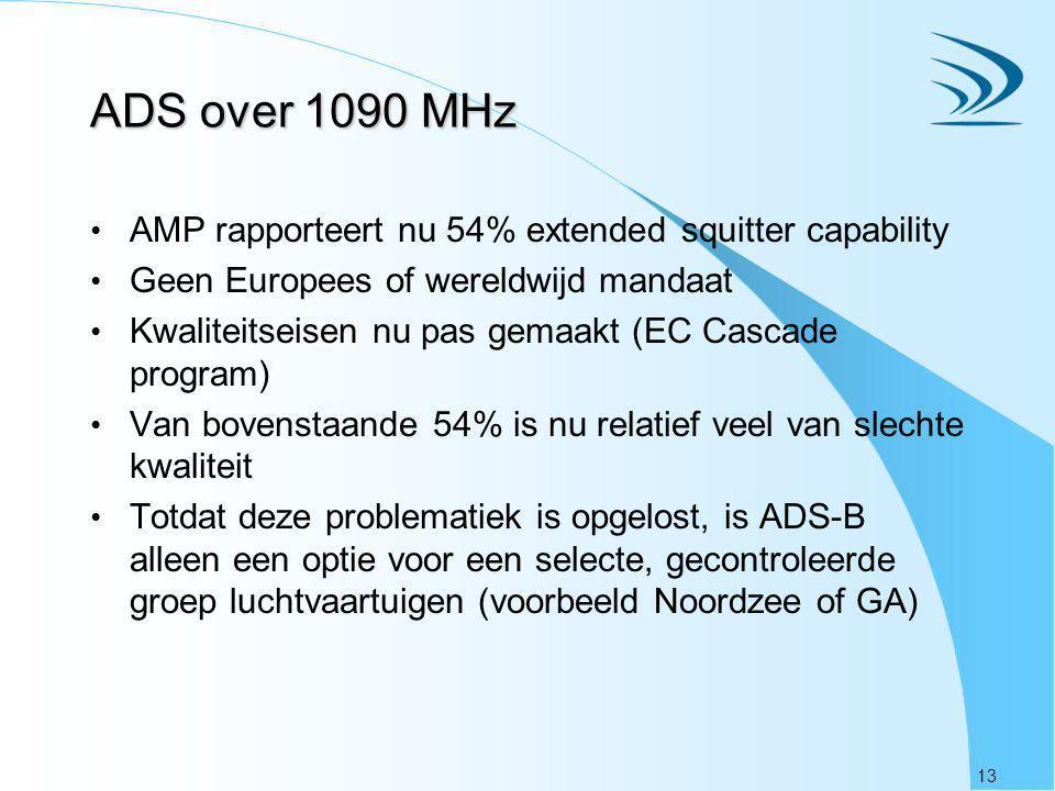 13 ADS over 1090 MHz AMP rapporteert nu 54% extended squitter capability Geen Europees of wereldwijd mandaat Kwaliteitseisen nu pas gemaakt (EC Cascad