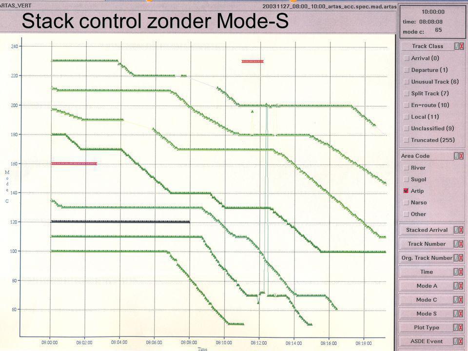 7 Stack control met Mode-S
