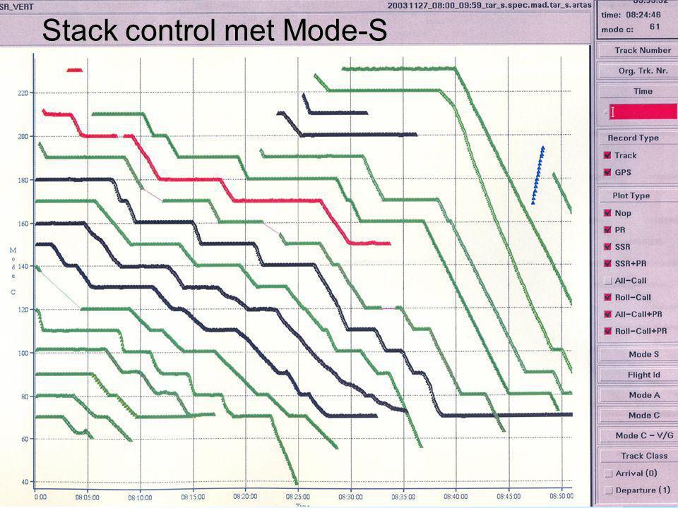 8 Chronologisch overzicht van 1998-heden 1998-april 2004: 2 CMB en 5 SSR 1 juli 2001: Ben van der Klein verliet de afdeling Surveillance April 2004-14 november: 2 CMB, 4 SSR en 1 Mode-S (de TAR-1 was de eerste Mode-S radar operationeel in Europa) 14 november 2006-nu: 2 CMB, 1 SSR en 6 Mode-S