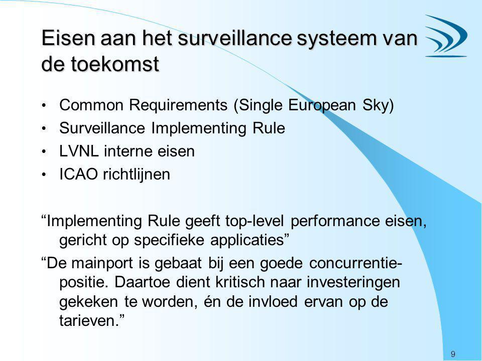 9 Eisen aan het surveillance systeem van de toekomst Common Requirements (Single European Sky) Surveillance Implementing Rule LVNL interne eisen ICAO