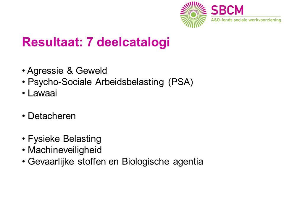 Resultaat: 7 deelcatalogi Agressie & Geweld Psycho-Sociale Arbeidsbelasting (PSA) Lawaai Detacheren Fysieke Belasting Machineveiligheid Gevaarlijke stoffen en Biologische agentia
