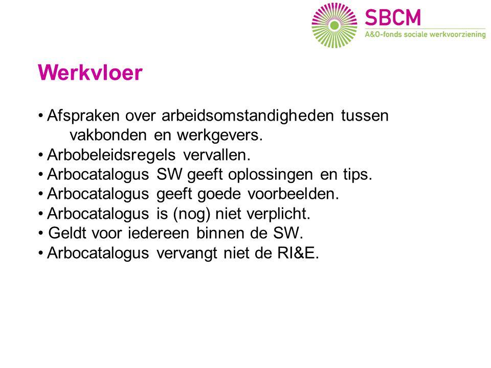 Werkvloer Afspraken over arbeidsomstandigheden tussen vakbonden en werkgevers. Arbobeleidsregels vervallen. Arbocatalogus SW geeft oplossingen en tips