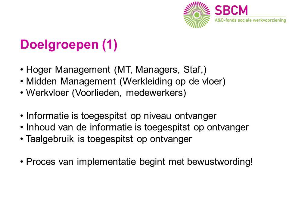 Doelgroepen (1) Hoger Management (MT, Managers, Staf,) Midden Management (Werkleiding op de vloer) Werkvloer (Voorlieden, medewerkers) Informatie is toegespitst op niveau ontvanger Inhoud van de informatie is toegespitst op ontvanger Taalgebruik is toegespitst op ontvanger Proces van implementatie begint met bewustwording!