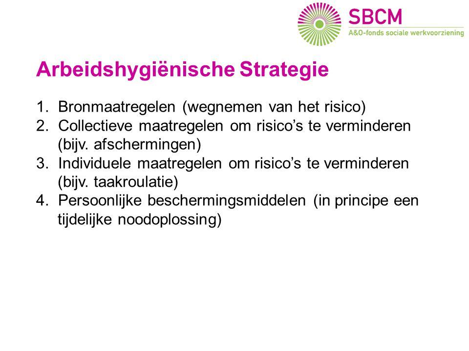 Arbeidshygiënische Strategie 1. Bronmaatregelen (wegnemen van het risico) 2. Collectieve maatregelen om risico's te verminderen (bijv. afschermingen)